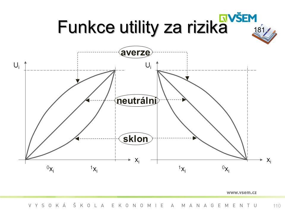 110 Funkce utility za rizika xixi UiUi 0xi0xi 1xi1xi xixi UiUi 1xi1xi 0xi0xi 181 averze sklon neutrální