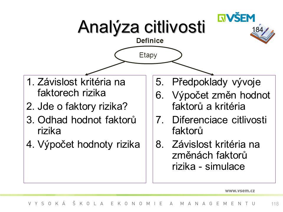  Závislost kritéria na faktorech rizika  Jde o faktory rizika?  Odhad hodnot faktorů rizika  Výpočet hodnoty rizika  Předpoklady vývoje  V