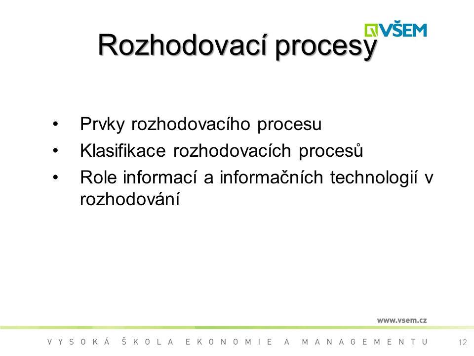 12 Rozhodovací procesy Prvky rozhodovacího procesu Klasifikace rozhodovacích procesů Role informací a informačních technologií v rozhodování