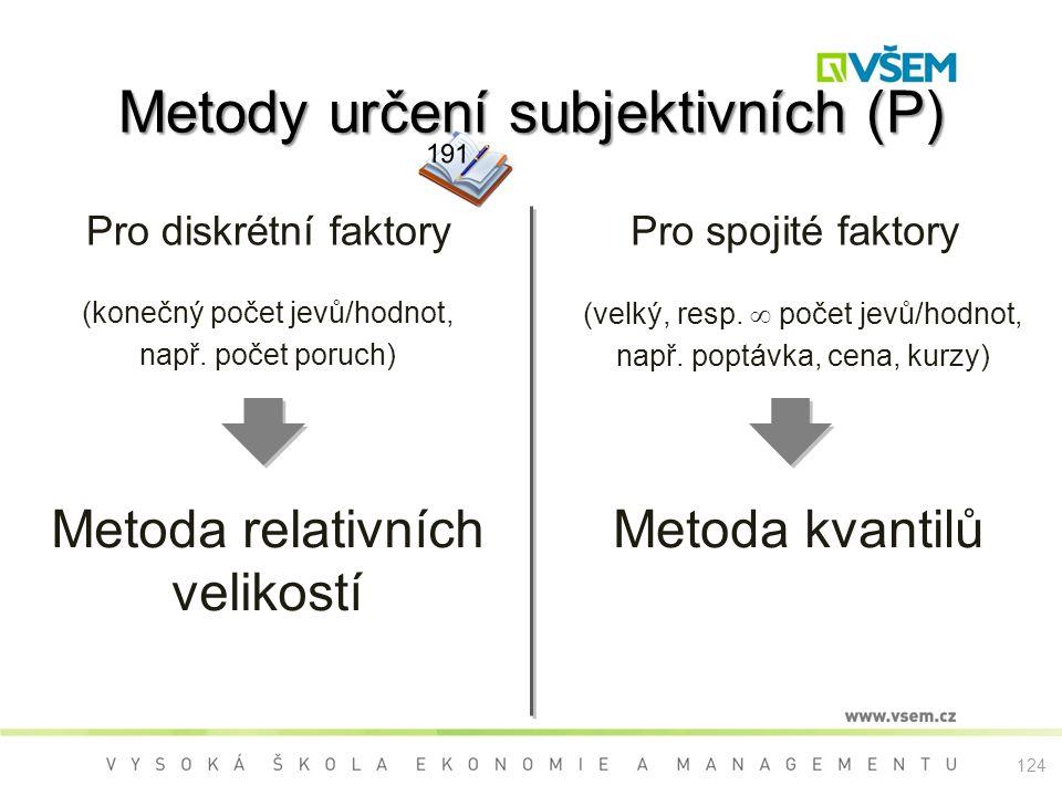 Metody určení subjektivních (P) (konečný počet jevů/hodnot, např. počet poruch) Pro diskrétní faktoryPro spojité faktory (velký, resp.  počet jevů/ho