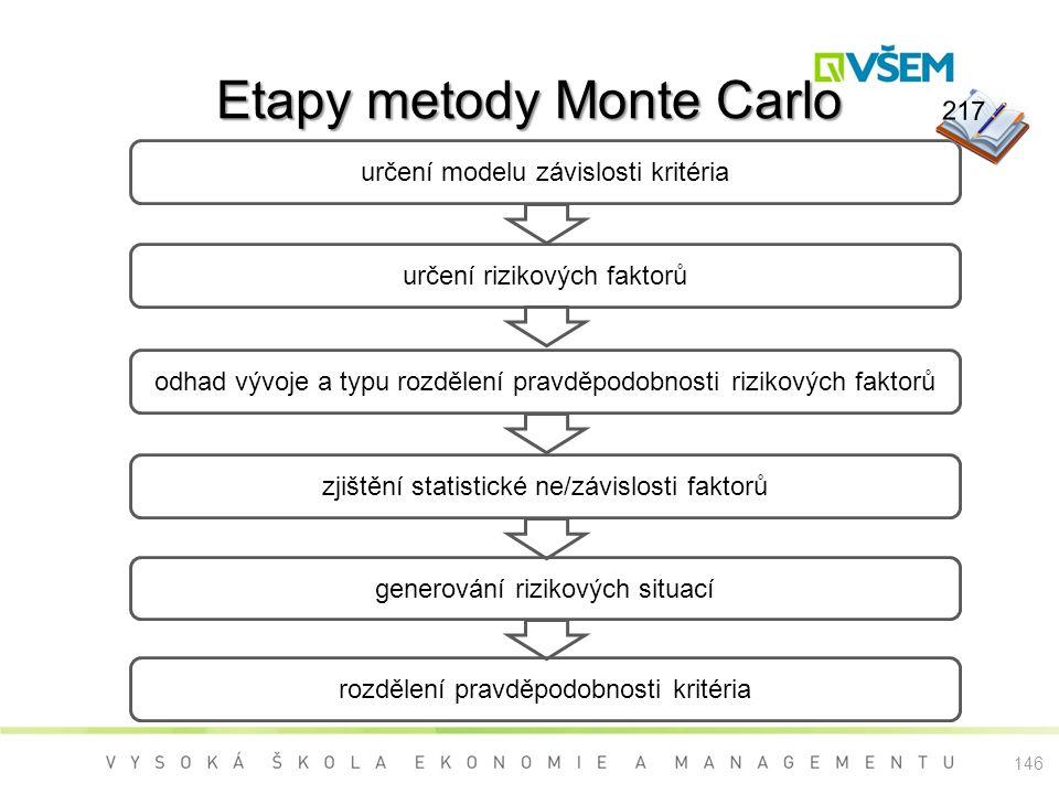 Etapy metody Monte Carlo určení modelu závislosti kritéria určení rizikových faktorů odhad vývoje a typu rozdělení pravděpodobnosti rizikových faktorů zjištění statistické ne/závislosti faktorů generování rizikových situací rozdělení pravděpodobnosti kritéria 217 146