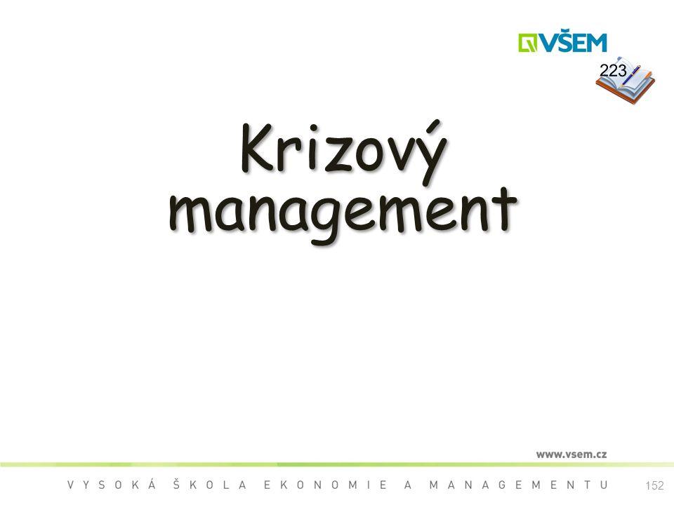 Krizový management 223 152