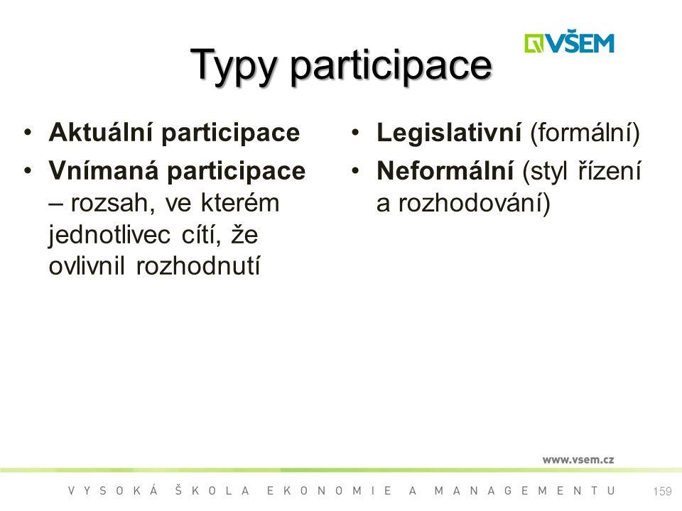 Typy participace Aktuální participace Vnímaná participace – rozsah, ve kterém jednotlivec cítí, že ovlivnil rozhodnutí Legislativní (formální) Neformální (styl řízení a rozhodování) 159