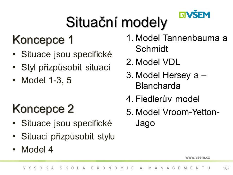 Situační modely Koncepce 1 Situace jsou specifické Styl přizpůsobit situaci Model 1-3, 5 Koncepce 2 Situace jsou specifické Situaci přizpůsobit stylu Model 4 1.Model Tannenbauma a Schmidt 2.Model VDL 3.Model Hersey a – Blancharda 4.Fiedlerův model 5.Model Vroom-Yetton- Jago 167