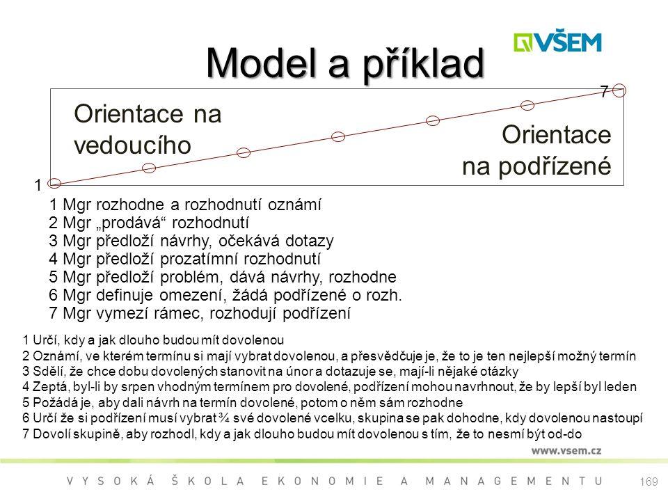 """Model a příklad Model a příklad Orientace na vedoucího 1 7 1 Mgr rozhodne a rozhodnutí oznámí 2 Mgr """"prodává"""" rozhodnutí 3 Mgr předloží návrhy, očekáv"""