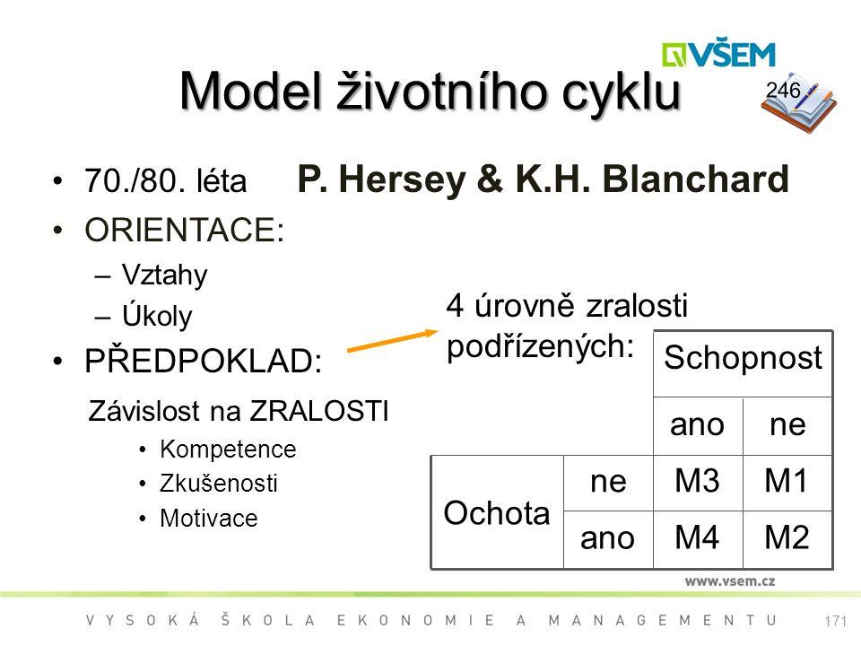 Model životního cyklu 70./80. léta P. Hersey & K.H. Blanchard ORIENTACE: –Vztahy –Úkoly PŘEDPOKLAD: Závislost na ZRALOSTI Kompetence Zkušenosti Motiva