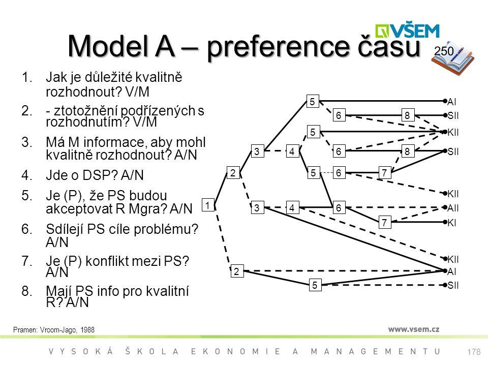 Model A – preference času 1 2 2 3 3 4 4 5 5 6 8 5 5 6 6 6 7 7 AI SII KII SII KII AII KI KII AI SII 8 1.Jak je důležité kvalitně rozhodnout? V/M 2.- zt