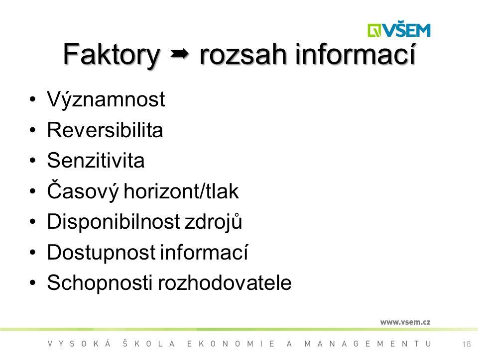 18 Faktory  rozsah informací Významnost Reversibilita Senzitivita Časový horizont/tlak Disponibilnost zdrojů Dostupnost informací Schopnosti rozhodovatele