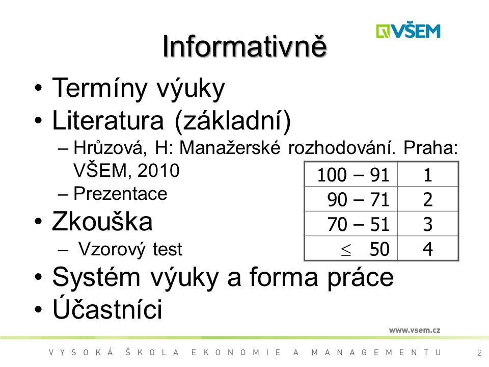 Informativně Termíny výuky Literatura (základní) –Hrůzová, H: Manažerské rozhodování. Praha: VŠEM, 2010 –Prezentace Zkouška – Vzorový test Systém výuk