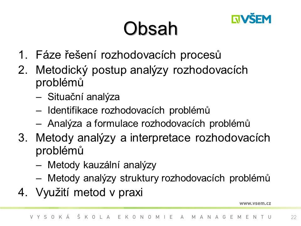 22 Obsah  Fáze řešení rozhodovacích procesů  Metodický postup analýzy rozhodovacích problémů –Situační analýza –Identifikace rozhodovacích problém
