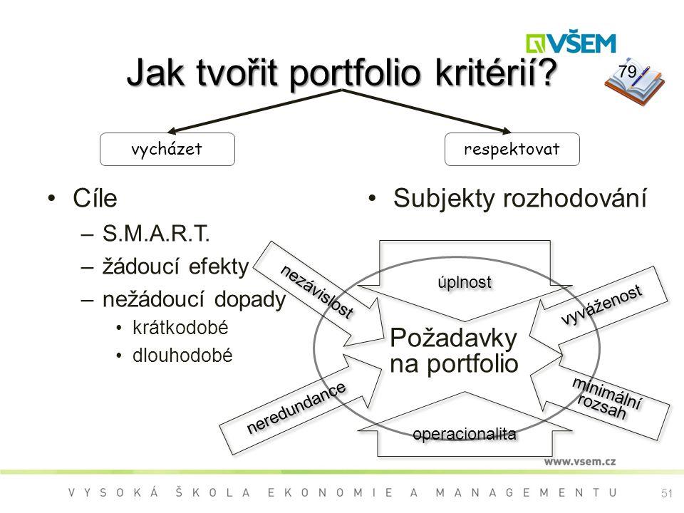 Jak tvořit portfolio kritérií? Cíle –S.M.A.R.T. –žádoucí efekty –nežádoucí dopady krátkodobé dlouhodobé Subjekty rozhodování Požadavky na portfolio vy