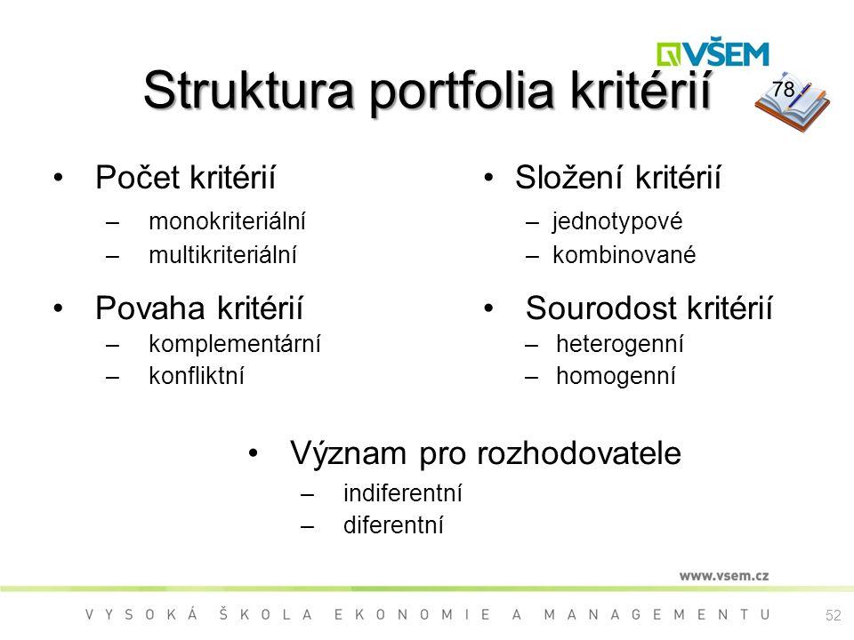 Význam pro rozhodovatele –indiferentní –diferentní Struktura portfolia kritérií Počet kritérií –monokriteriální –multikriteriální Složení kritérií –je