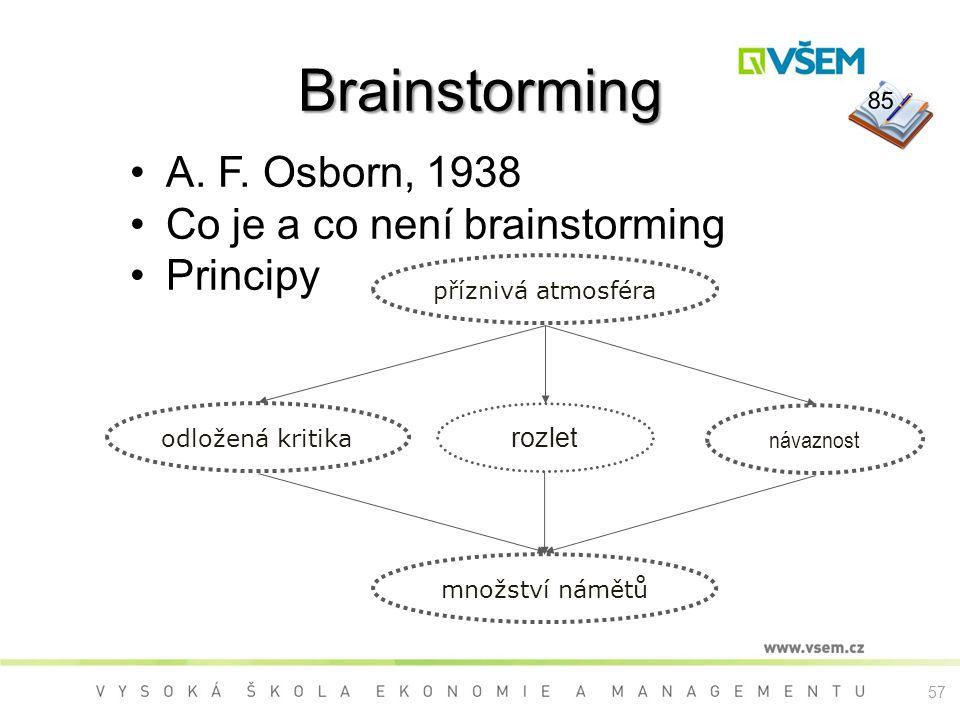 57 Brainstorming A. F. Osborn, 1938 Co je a co není brainstorming Principy množství námětů příznivá atmosféra odložená kritika rozlet návaznost 85