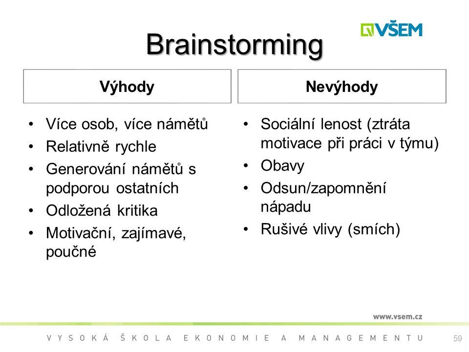 Brainstorming Výhody Více osob, více námětů Relativně rychle Generování námětů s podporou ostatních Odložená kritika Motivační, zajímavé, poučné Nevýh