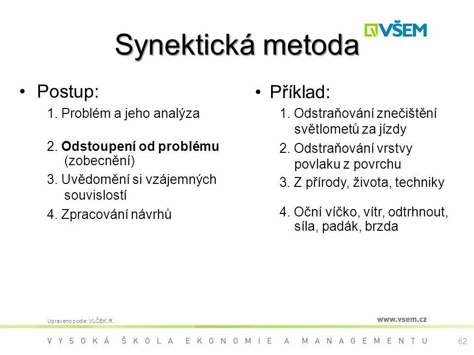 Synektická metoda Postup: 1. Problém a jeho analýza 2. Odstoupení od problému (zobecnění) 3. Uvědomění si vzájemných souvislostí 4. Zpracování návrhů