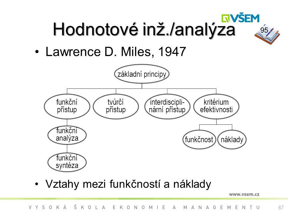 67 Hodnotové inž./analýza Lawrence D. Miles, 1947 Vztahy mezi funkčností a náklady základní principy kritérium efektivnosti interdiscipli- nární příst
