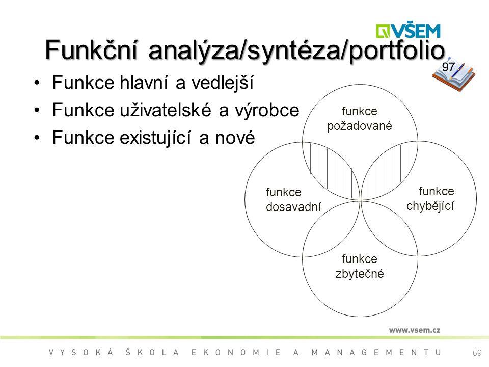 Funkční analýza/syntéza/portfolio funkce požadované funkce dosavadní funkce chybějící funkce zbytečné Funkce hlavní a vedlejší Funkce uživatelské a výrobce Funkce existující a nové 97 69