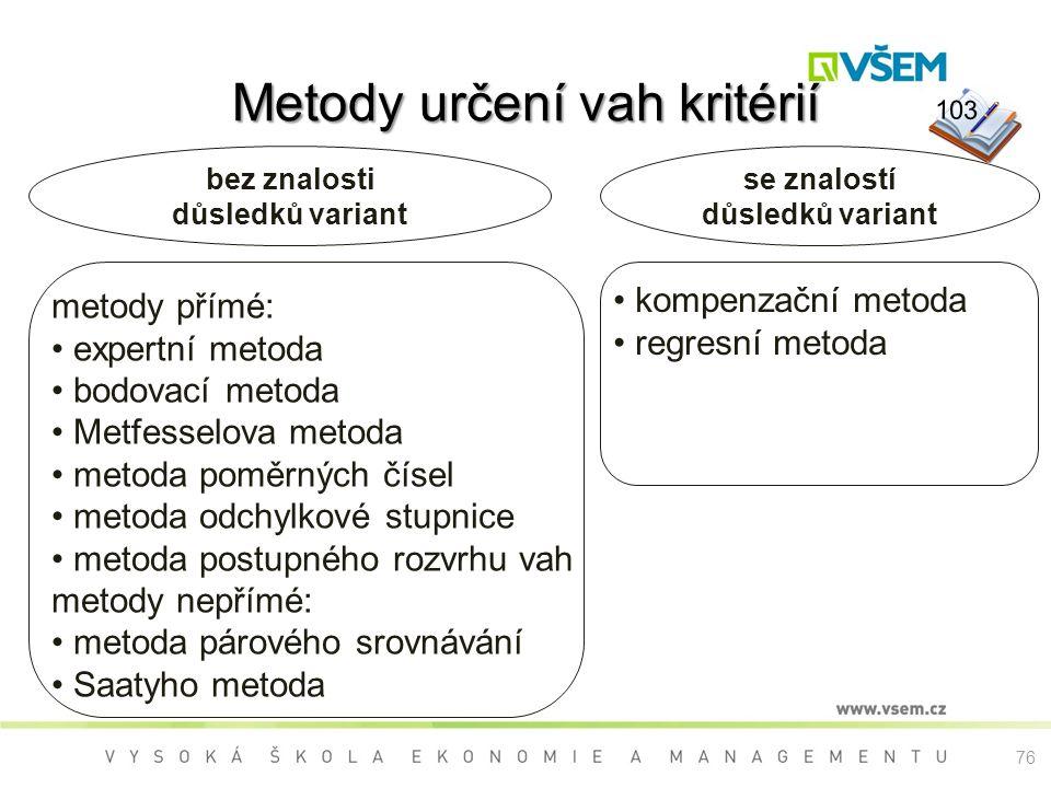 Metody určení vah kritérií bez znalosti důsledků variant se znalostí důsledků variant kompenzační metoda regresní metoda metody přímé: expertní metoda