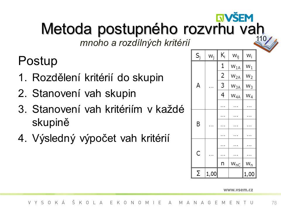 Metoda postupného rozvrhu vah Postup  Rozdělení kritérií do skupin  Stanovení vah skupin  Stanovení vah kritériím v každé skupině  Výsledný vý