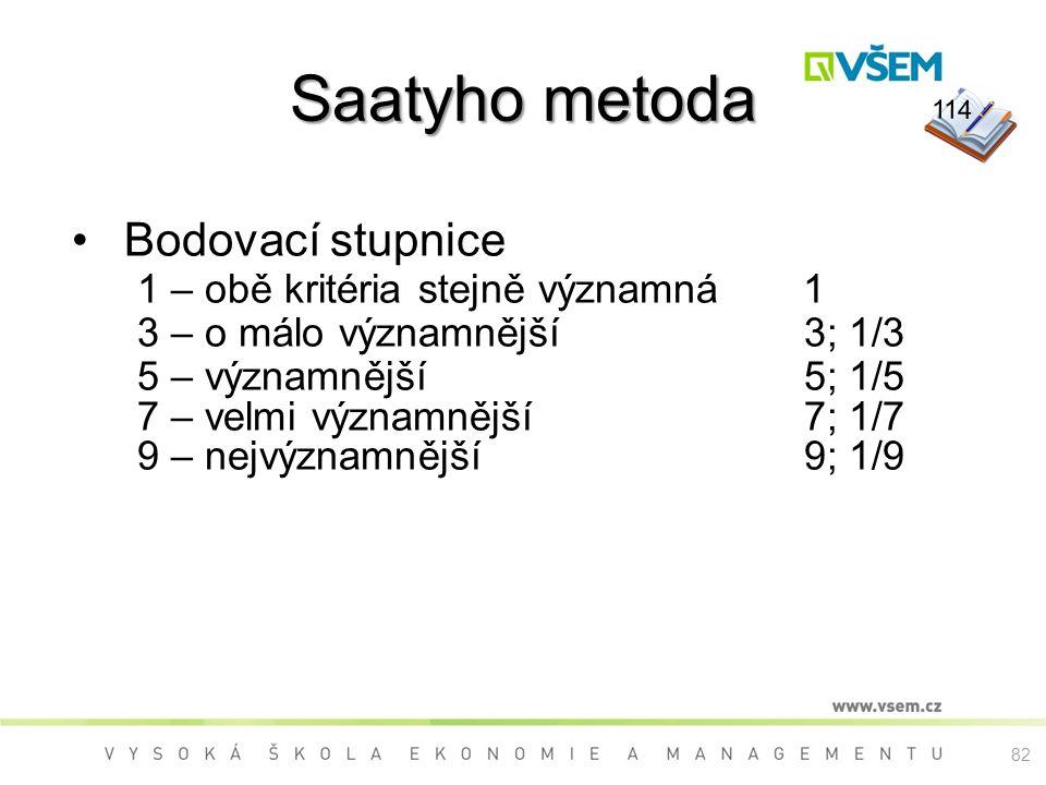 82 Saatyho metoda Bodovací stupnice 1 – obě kritéria stejně významná 1 3 – o málo významnější3; 1/3 5 – významnější 5; 1/5 7 – velmi významnější 7; 1/7 9 – nejvýznamnější9; 1/9 114