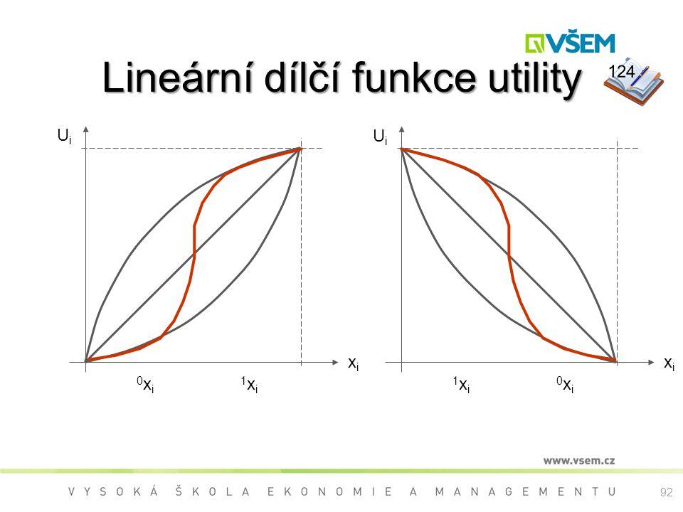 92 Lineární dílčí funkce utility xixi UiUi 0xi0xi 1xi1xi xixi UiUi 1xi1xi 0xi0xi 124