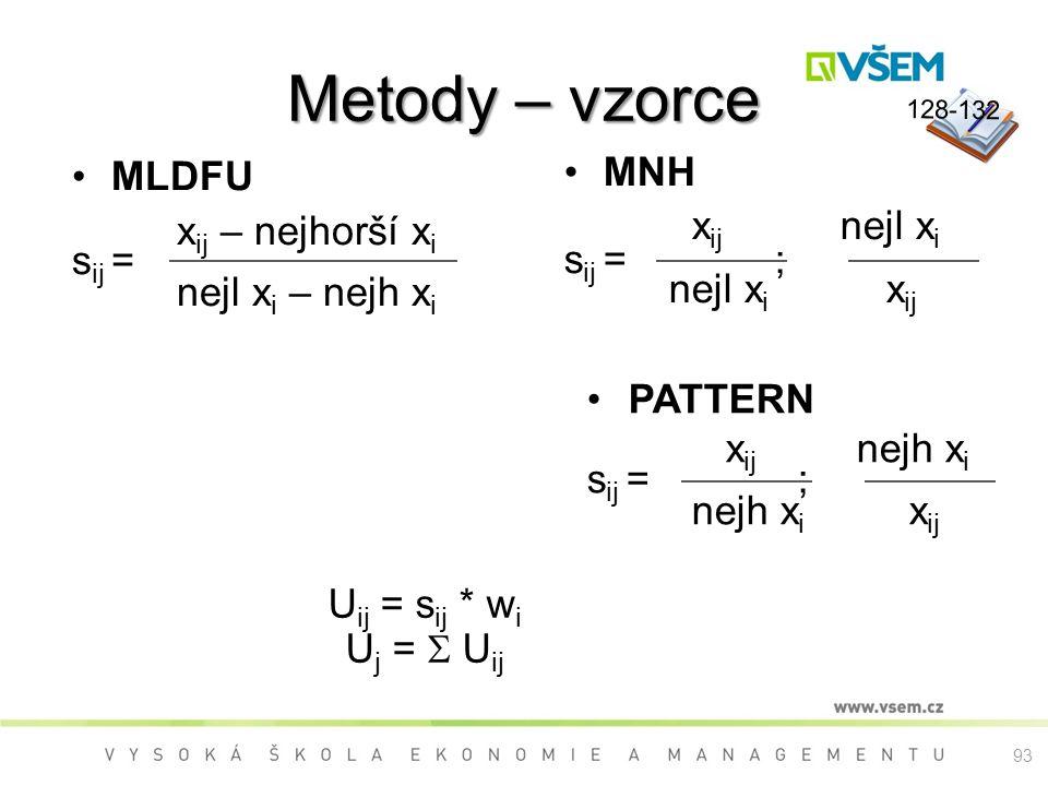 93 Metody – vzorce MLDFU x ij – nejhorší x i s ij = nejl x i – nejh x i MNH x ij nejl x i s ij = ; nejl x i x ij U ij = s ij * w i U j =  U ij PATTERN x ij nejh x i s ij = ; nejh x i x ij 128-132