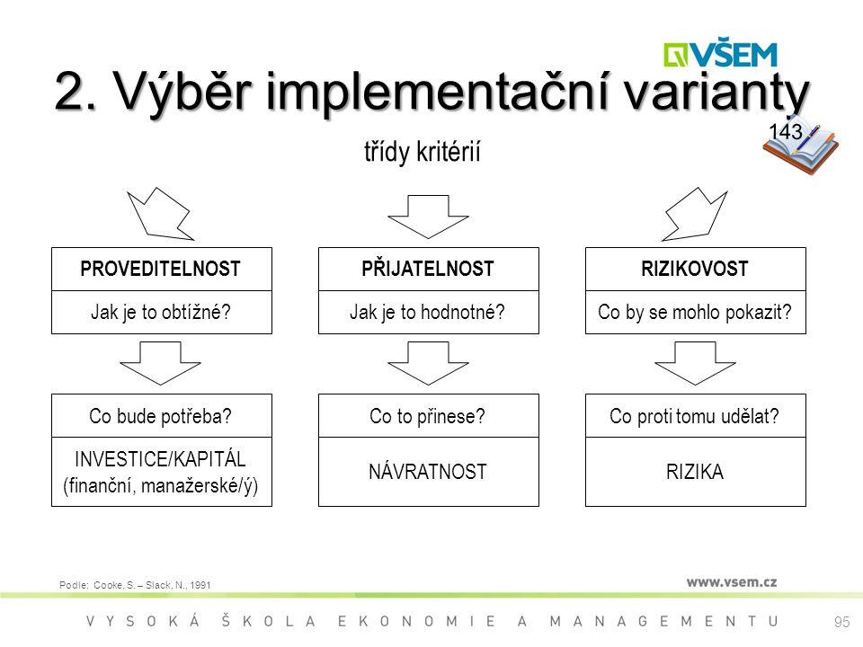 95 2.Výběr implementační varianty třídy kritérií PROVEDITELNOST Jak je to obtížné.