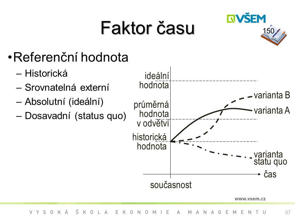 97 Faktor času Referenční hodnota –Historická –Srovnatelná externí –Absolutní (ideální) –Dosavadní (status quo) 150 varianta B varianta A varianta statu quo ideální hodnota průměrná hodnota v odvětví historická hodnota současnost čas