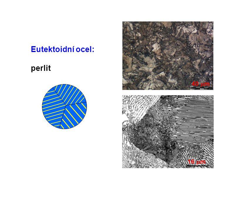 Eutektoidní ocel: perlit 16  m 40  m