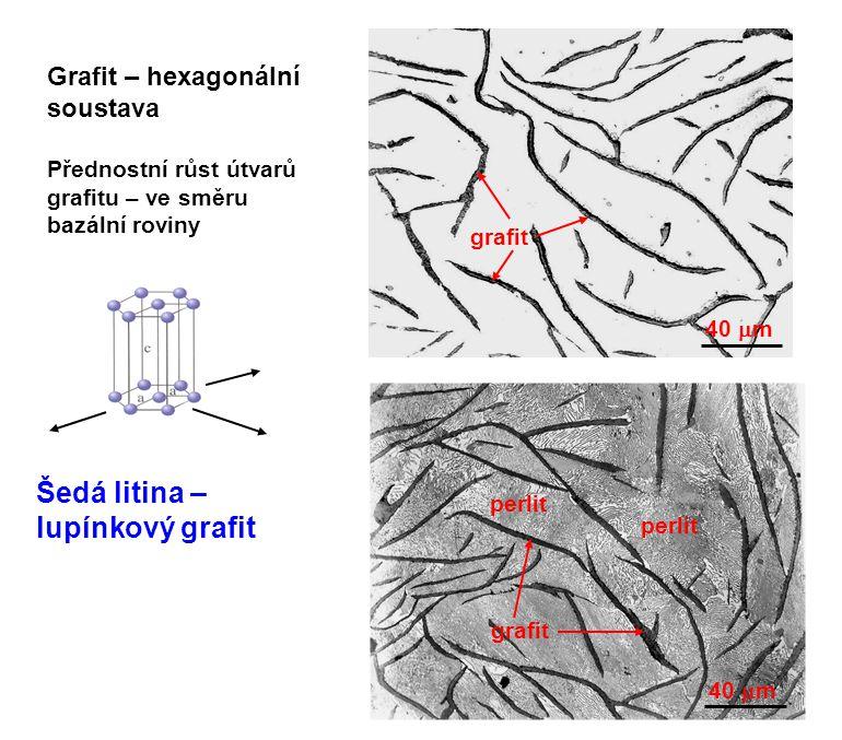 40  m Grafit – hexagonální soustava Přednostní růst útvarů grafitu – ve směru bazální roviny Šedá litina – lupínkový grafit grafit perlit