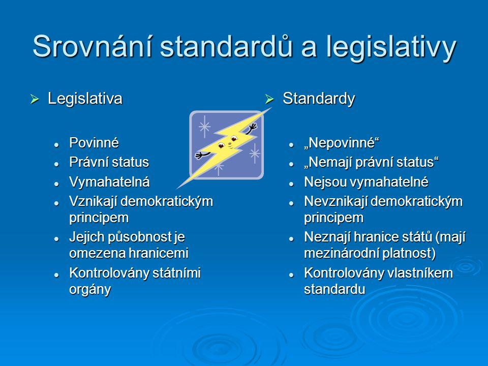 """Srovnání standardů a legislativy  Legislativa Povinné Povinné Právní status Právní status Vymahatelná Vymahatelná Vznikají demokratickým principem Vznikají demokratickým principem Jejich působnost je omezena hranicemi Jejich působnost je omezena hranicemi Kontrolovány státními orgány Kontrolovány státními orgány  Standardy """"Nepovinné """"Nemají právní status Nejsou vymahatelné Nevznikají demokratickým principem Neznají hranice států (mají mezinárodní platnost) Kontrolovány vlastníkem standardu"""