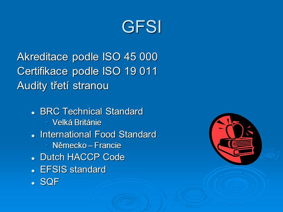 GFSI Akreditace podle ISO 45 000 Certifikace podle ISO 19 011 Audity třetí stranou BRC Technical Standard BRC Technical Standard Velká BritánieVelká Británie International Food Standard International Food Standard Německo – FrancieNěmecko – Francie Dutch HACCP Code Dutch HACCP Code EFSIS standard EFSIS standard SQF SQF