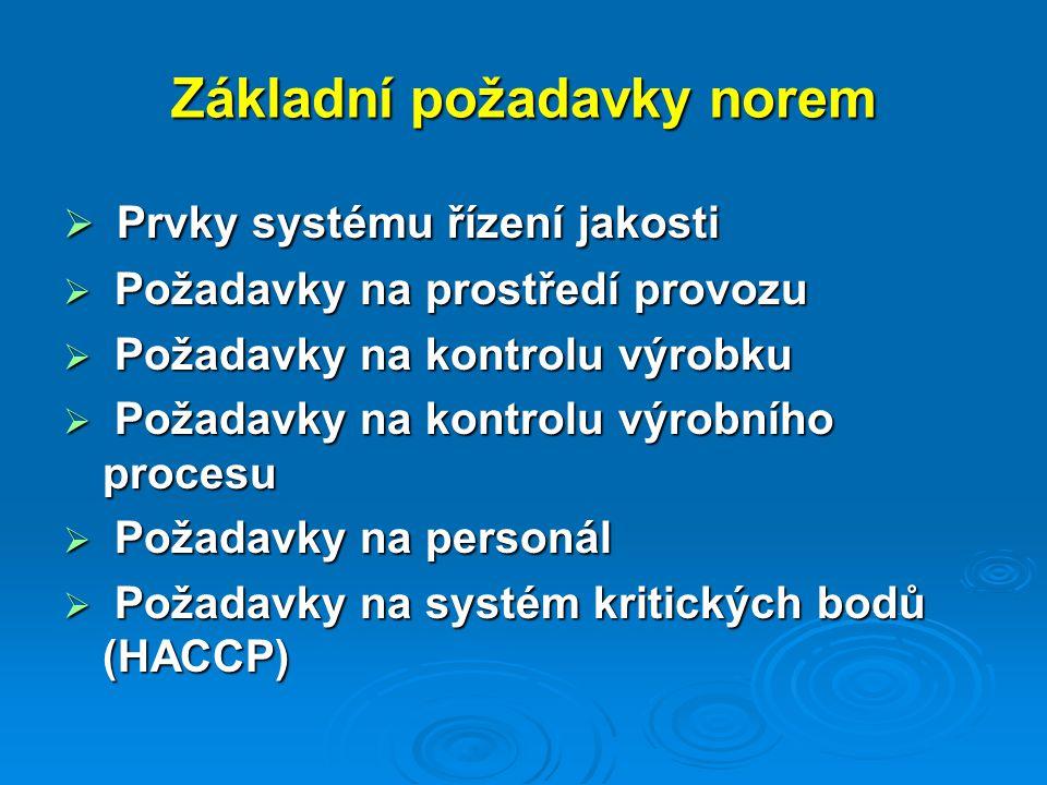 Základní požadavky norem  Prvky systému řízení jakosti  Požadavky na prostředí provozu  Požadavky na kontrolu výrobku  Požadavky na kontrolu výrob