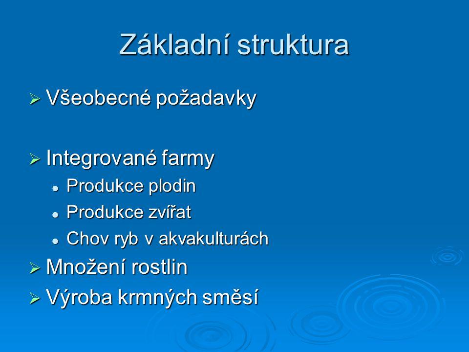 Základní struktura  Všeobecné požadavky  Integrované farmy Produkce plodin Produkce plodin Produkce zvířat Produkce zvířat Chov ryb v akvakulturách Chov ryb v akvakulturách  Množení rostlin  Výroba krmných směsí