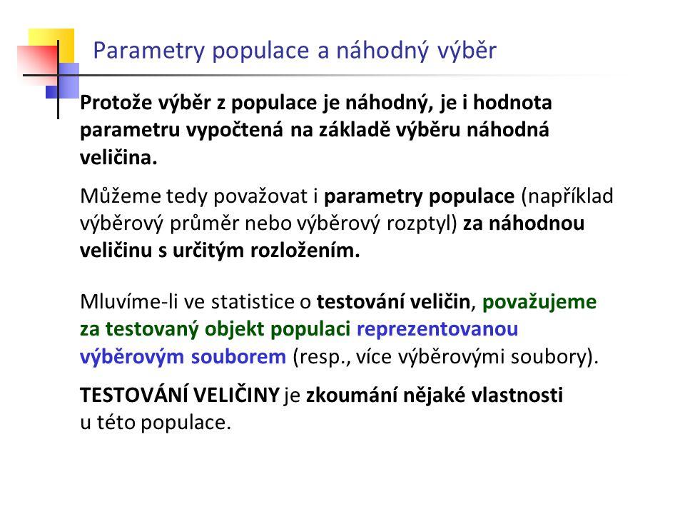 Parametry populace a náhodný výběr Protože výběr z populace je náhodný, je i hodnota parametru vypočtená na základě výběru náhodná veličina. Můžeme te