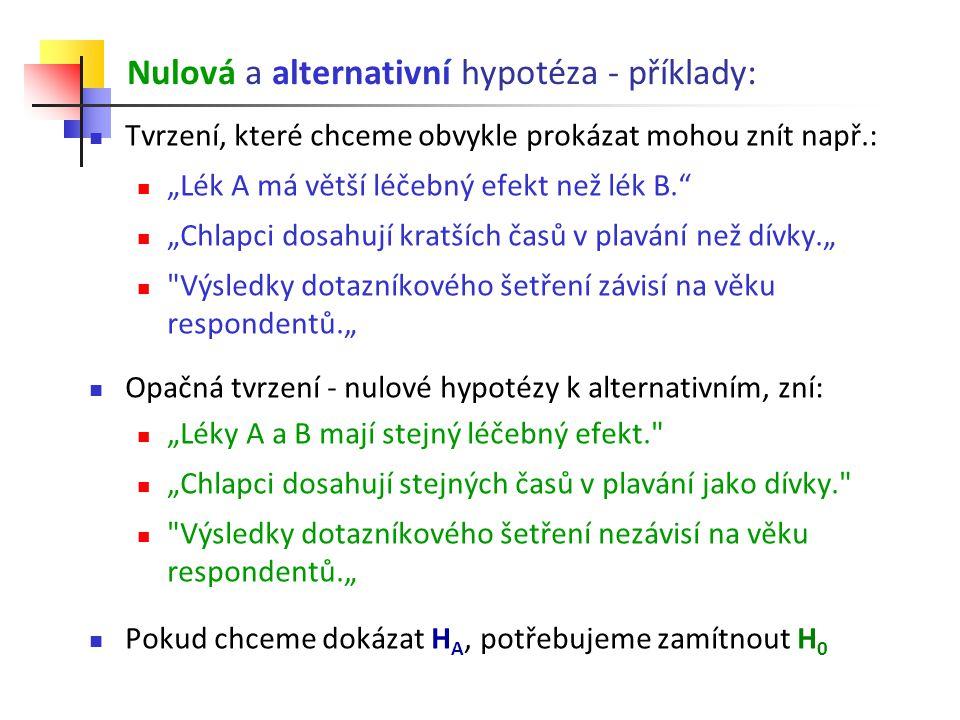 """Nulová a alternativní hypotéza - příklady: Tvrzení, které chceme obvykle prokázat mohou znít např.: """"Lék A má větší léčebný efekt než lék B."""" """"Chlapci"""