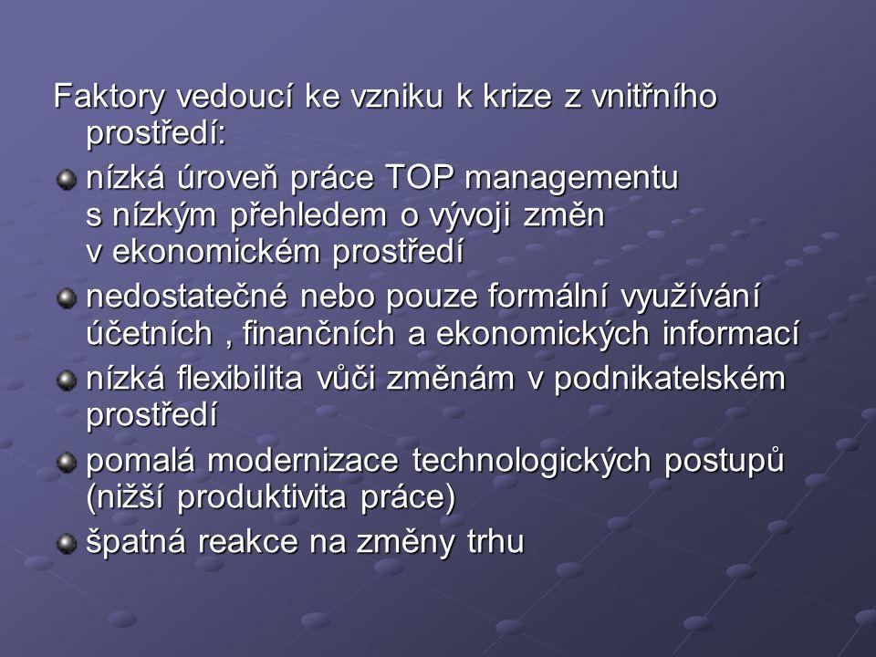 Faktory vedoucí ke vzniku k krize z vnitřního prostředí: nízká úroveň práce TOP managementu s nízkým přehledem o vývoji změn v ekonomickém prostředí n