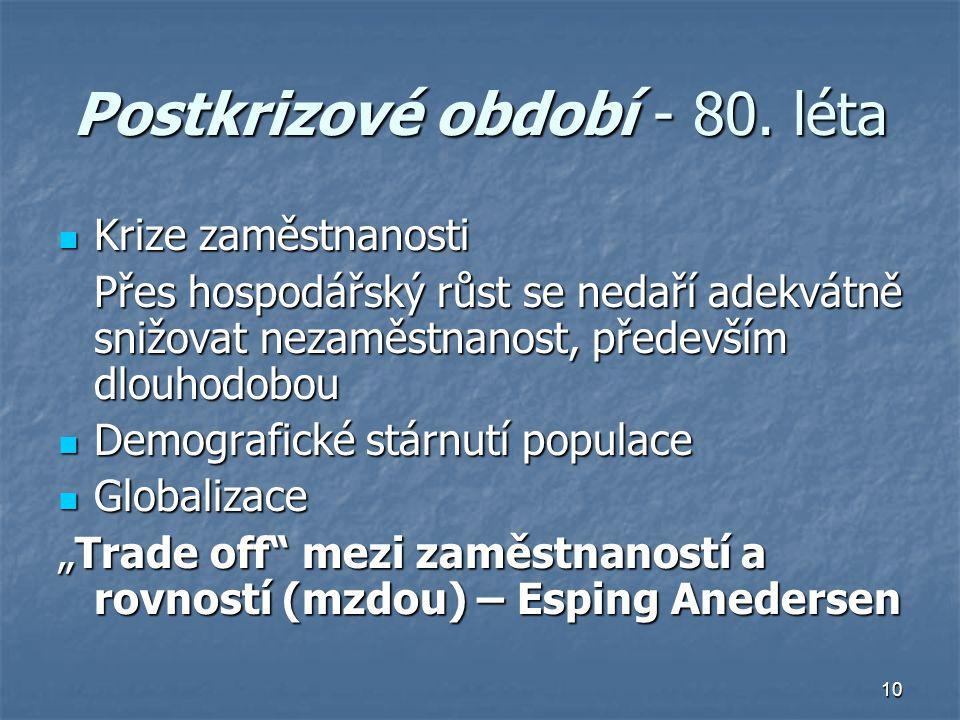 10 Postkrizové období - 80.