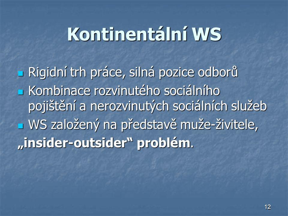"""12 Kontinentální WS Rigidní trh práce, silná pozice odborů Rigidní trh práce, silná pozice odborů Kombinace rozvinutého sociálního pojištění a nerozvinutých sociálních služeb Kombinace rozvinutého sociálního pojištění a nerozvinutých sociálních služeb WS založený na představě muže-živitele, WS založený na představě muže-živitele, """"insider-outsider problém."""