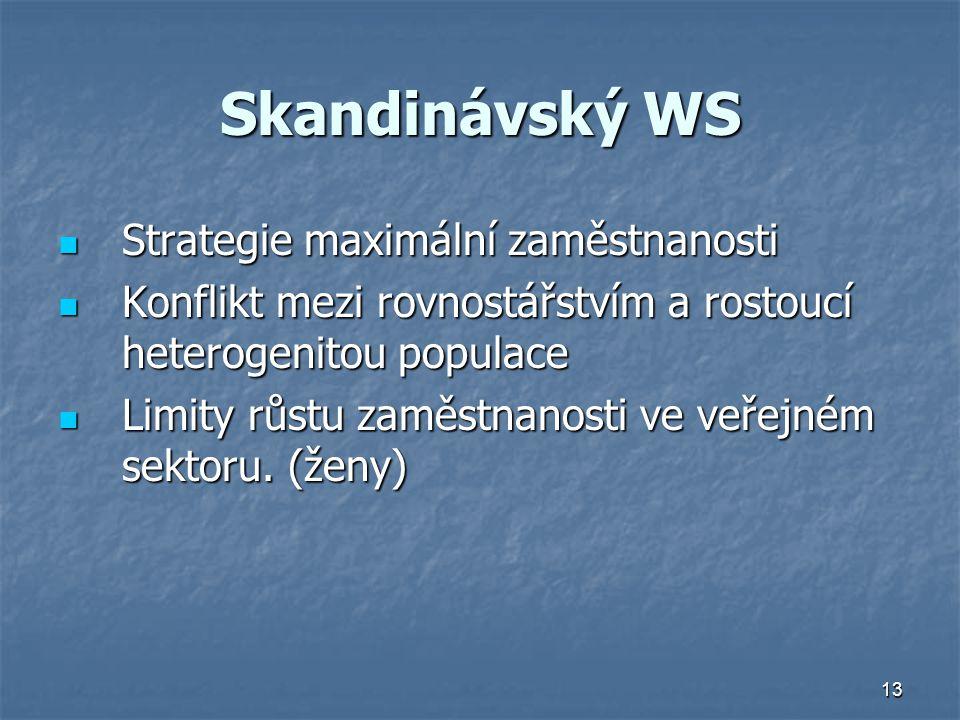 13 Skandinávský WS Strategie maximální zaměstnanosti Strategie maximální zaměstnanosti Konflikt mezi rovnostářstvím a rostoucí heterogenitou populace Konflikt mezi rovnostářstvím a rostoucí heterogenitou populace Limity růstu zaměstnanosti ve veřejném sektoru.