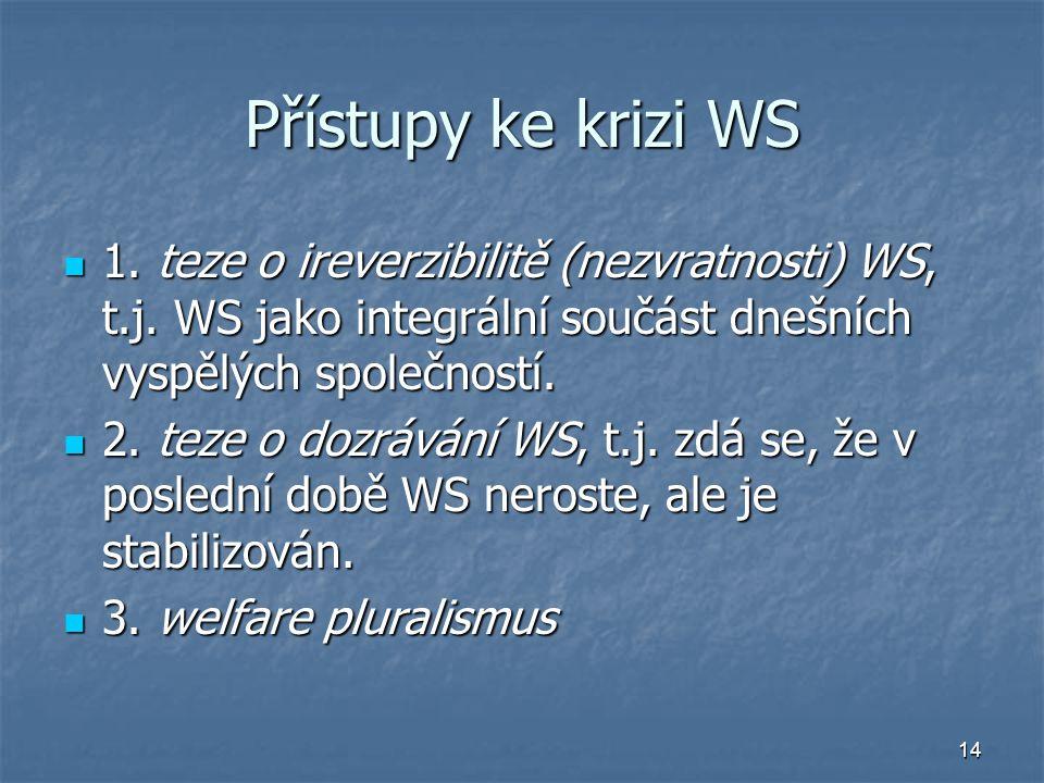 14 Přístupy ke krizi WS 1. teze o ireverzibilitě (nezvratnosti) WS, t.j. WS jako integrální součást dnešních vyspělých společností. 1. teze o ireverzi