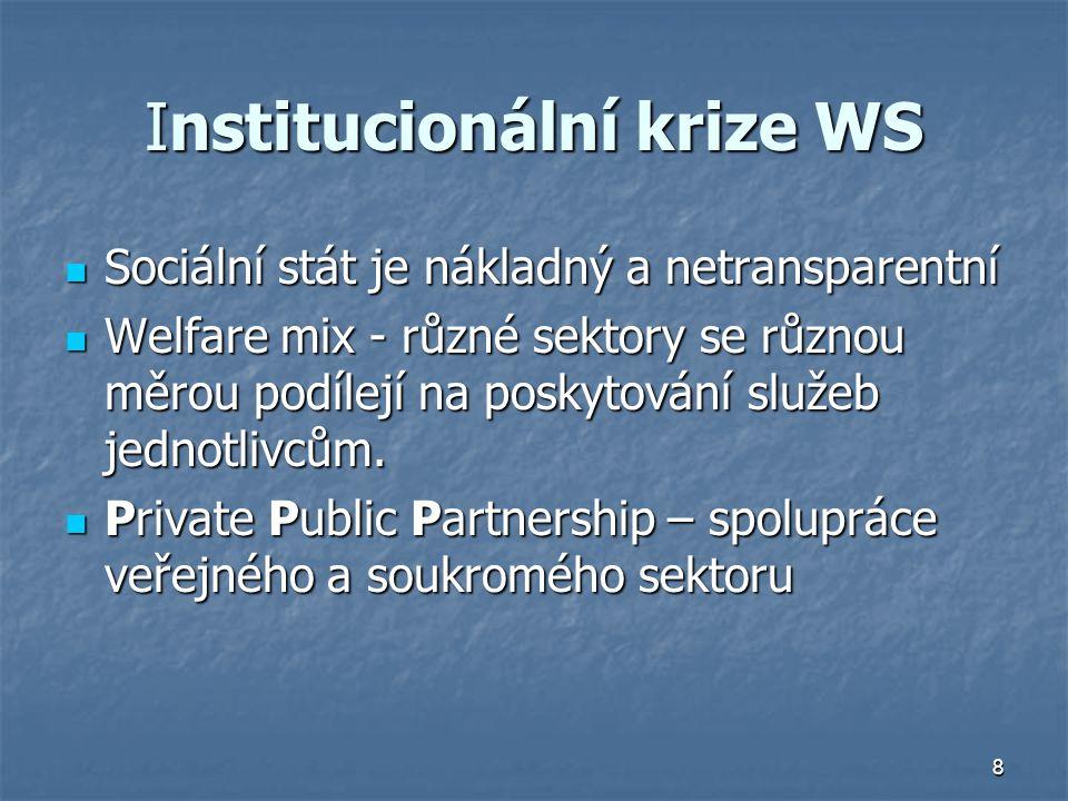 8 Institucionální krize WS Sociální stát je nákladný a netransparentní Sociální stát je nákladný a netransparentní Welfare mix - různé sektory se různou měrou podílejí na poskytování služeb jednotlivcům.