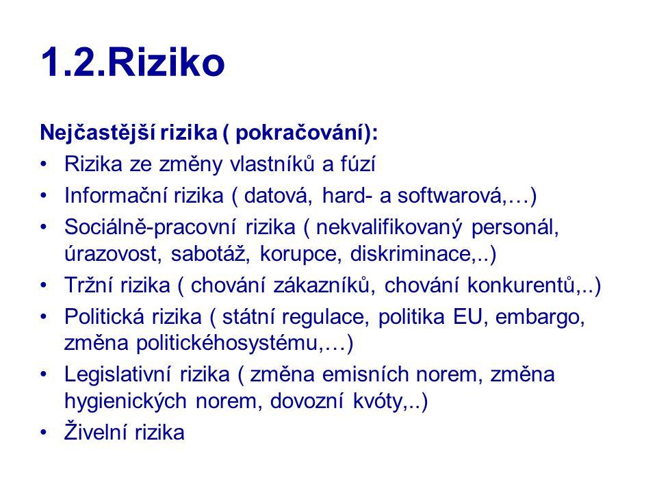 1.2.Riziko Nejčastější rizika ( pokračování): Rizika ze změny vlastníků a fúzí Informační rizika ( datová, hard- a softwarová,…) Sociálně-pracovní rizika ( nekvalifikovaný personál, úrazovost, sabotáž, korupce, diskriminace,..) Tržní rizika ( chování zákazníků, chování konkurentů,..) Politická rizika ( státní regulace, politika EU, embargo, změna politickéhosystému,…) Legislativní rizika ( změna emisních norem, změna hygienických norem, dovozní kvóty,..) Živelní rizika