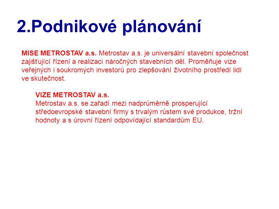 2.Podnikové plánování MISE METROSTAV a.s. Metrostav a.s. je universální stavební společnost zajišťující řízení a realizaci náročných stavebních děl. P