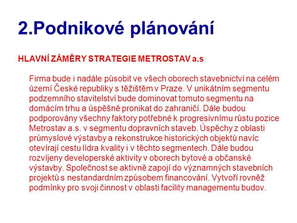 2.Podnikové plánování HLAVNÍ ZÁMĚRY STRATEGIE METROSTAV a.s Firma bude i nadále působit ve všech oborech stavebnictví na celém území České republiky s těžištěm v Praze.