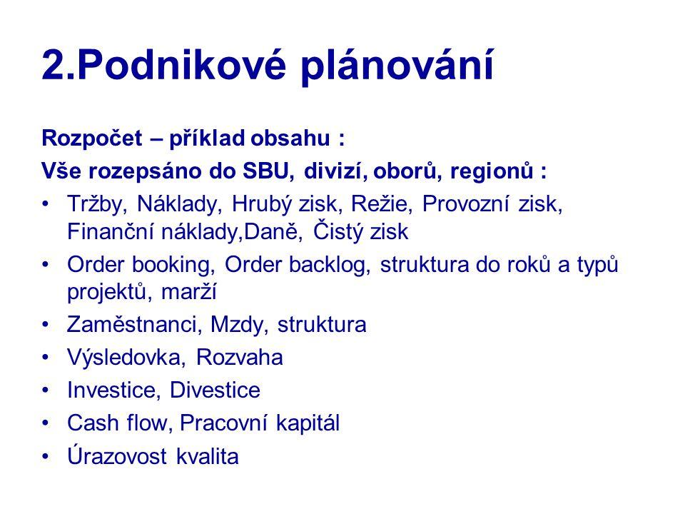 2.Podnikové plánování Rozpočet – příklad obsahu : Vše rozepsáno do SBU, divizí, oborů, regionů : Tržby, Náklady, Hrubý zisk, Režie, Provozní zisk, Fin