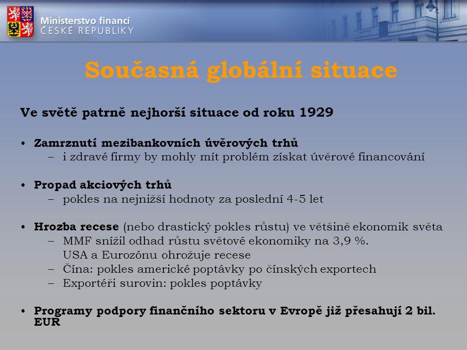 """Bankovní sektor ČR v detailu """"Pozitivní aspekty krize –Důslednější posuzování bonity žadatelů o úvěr –Financování úvěrové aktivity z vkladů od klientů, a proto nižší závislost na mezibankovním trhu Problémy – Zamrznutí dluhopisového trhu ČNB zavedla nový typ repo-operace – poskytuje bankám likviditu výměnou za kolaterál v podobě státních dluhopisů Banky však doposud nový nástroj příliš nevyužívají, preferují držet likvidní prostředky – Růst sazeb PRIBOR na českém mezibankovním trhu – Omezení financování aktivit v reálné ekonomice – Problémy zahraničních mateřských bank KBC, matka ČSOB, očekává ztrátu za Q3 ve výši skoro 1 mld."""