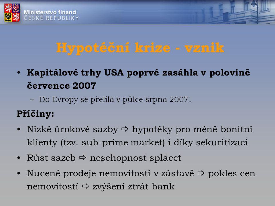 Hypotéční krize - vznik Kapitálové trhy USA poprvé zasáhla v polovině července 2007 –Do Evropy se přelila v půlce srpna 2007. Příčiny: Nízké úrokové s