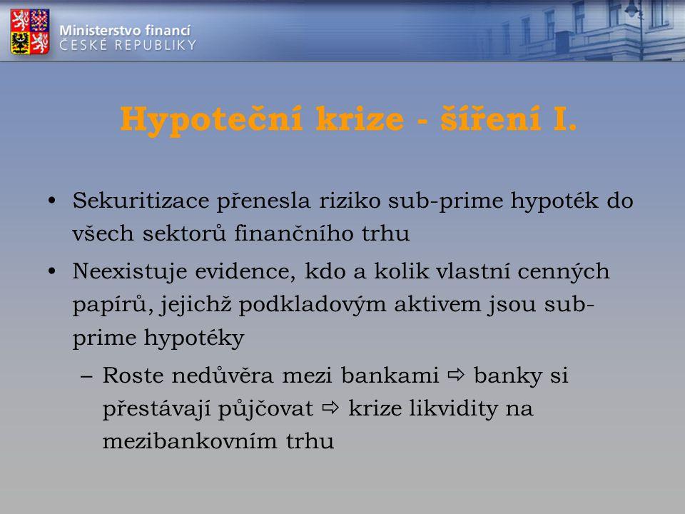 Hypoteční krize - šíření I. Sekuritizace přenesla riziko sub-prime hypoték do všech sektorů finančního trhu Neexistuje evidence, kdo a kolik vlastní c
