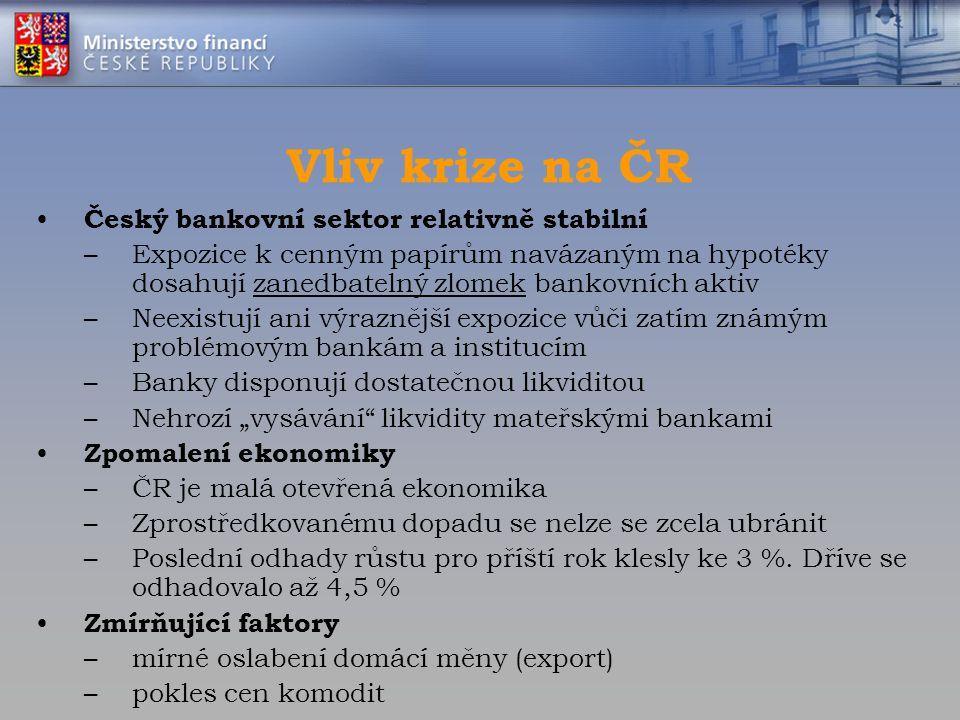 Vliv krize na ČR Český bankovní sektor relativně stabilní –Expozice k cenným papírům navázaným na hypotéky dosahují zanedbatelný zlomek bankovních akt